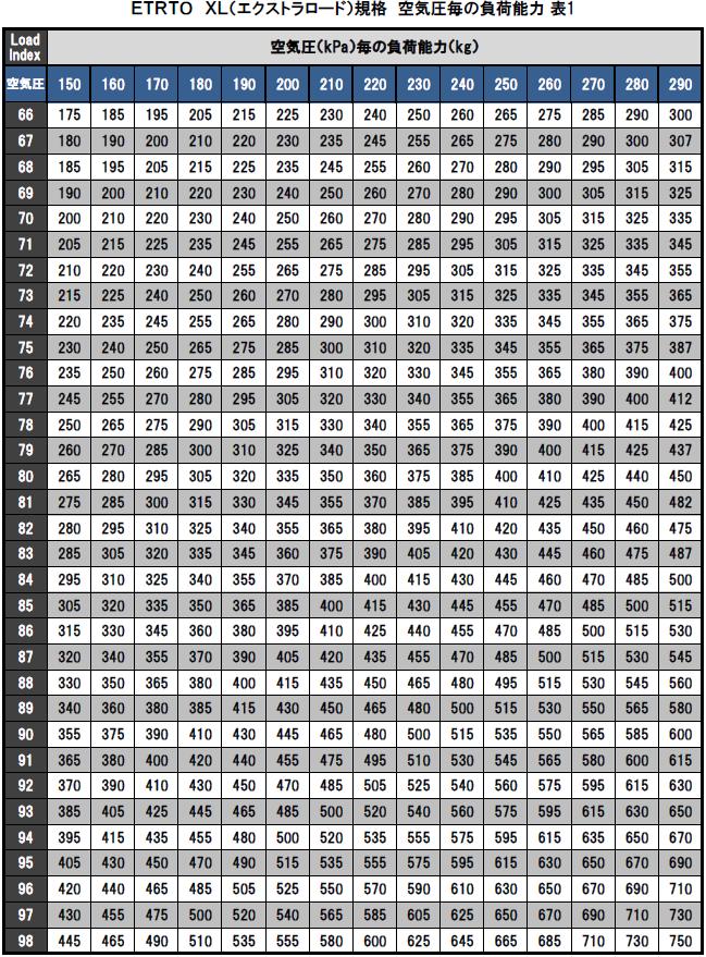 pdf ページ 毎 画像